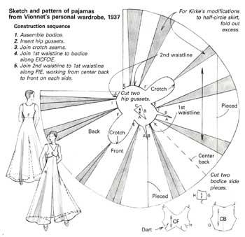 Платье по косой как кроить